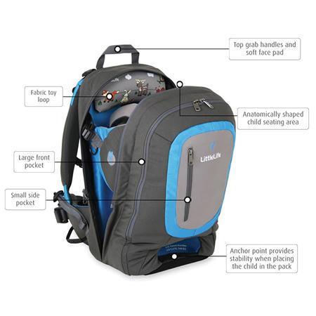 Ultralight Convertible S3