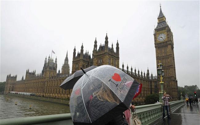 英国天气怎么样