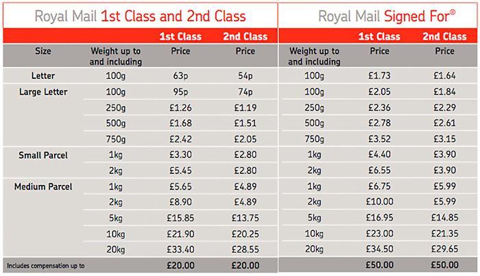 英国邮局收费