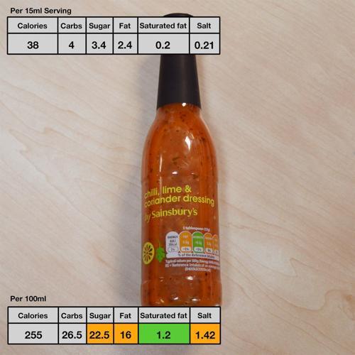 英国超市的沙拉及沙拉酱推荐
