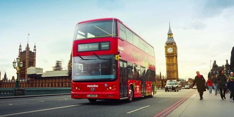 伦敦红色大巴
