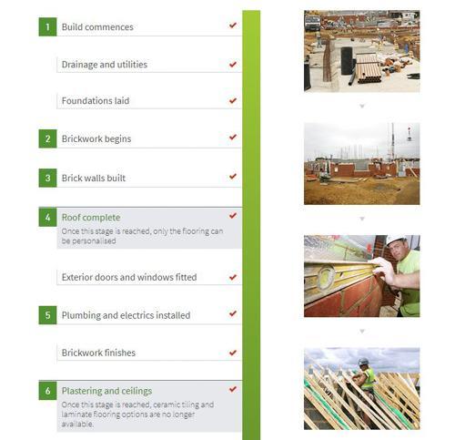 期房建设期间的几个关键步骤